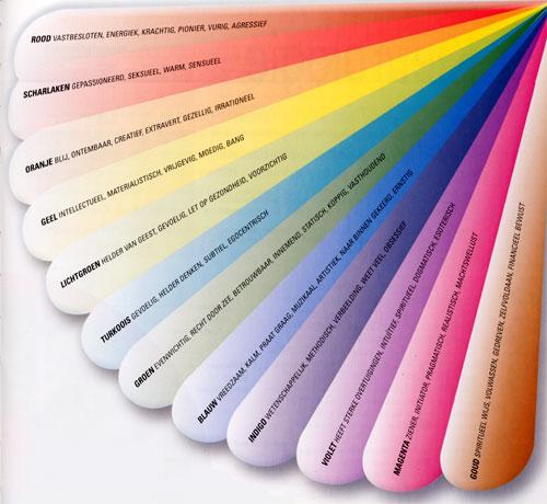 betekenis kleur geel spiritueel